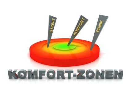 Komfort-Zonen